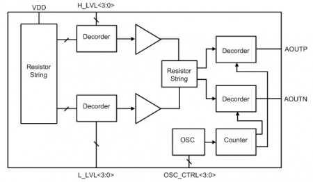 Differential Sine-Wave Generator
